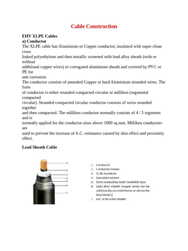 Unique Copper Wire Insulated Segments Model - Electrical Diagram ...
