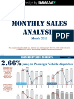 Auto Sales Analysis - March,2015