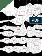 Jencks Evolutionary Tree.pdf