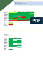 SC Attendance Summary (February 2015)
