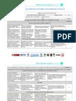 Rubrica_PID - Evaluacion de La Compañera Norma Constanza López Hecha Por Lumberth Orozco P.