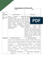 Tugas Analisis Perbedaan H.323 Dan SIP
