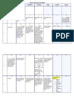 Jan Schedule
