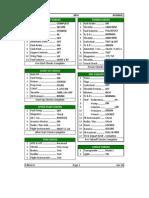 PA28 2 Checklist