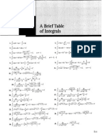 Brief Table of Integrals