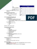 Pediatric Case CMV 102014