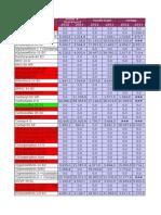 All States Pest Data 2012-13