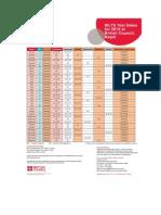 Ielts Test Dates for 2015