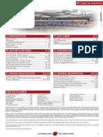 2015 Altoona Curve Media Guide