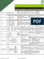 Gbes Leedbdc Study Sheet