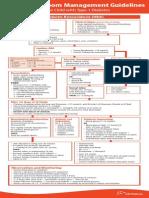 DKA Canadian Protocol