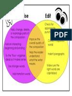 revising editing venn
