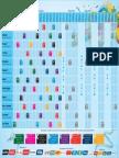 Tabela - Copa do Mundo.pdf
