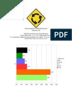 Sask Poll Topline