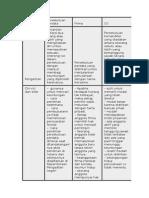 Karakteristik Persekutuan Perdata, CV, Firma