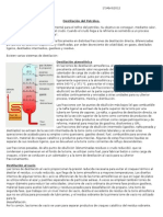 Destilacion y Derivados Del Petroleo