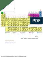 Apostila - Química Básica