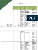 abccurriculumactionplan12