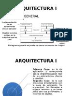 Arquitectura RMI 3.pptx
