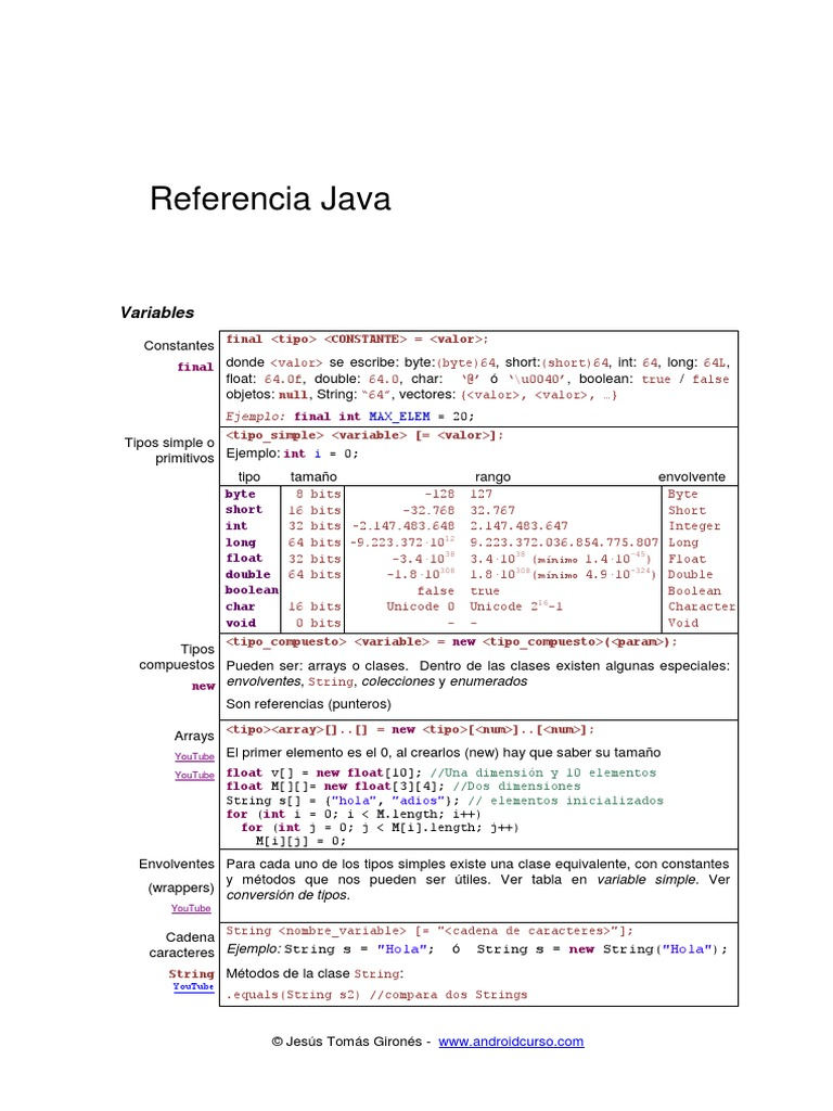 Referencia Java