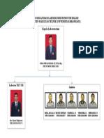 Struktur Organisasi Laboratorium Motor Bakar
