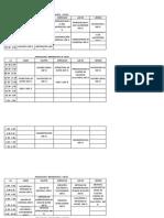 Horarios Informatica 2015-1