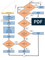 Flowchart of a sample system