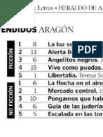 La luz sepultada (Irene Vallejo) - Lista Más Vendidos Aragón - Artes y Letras
