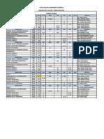 horarioFIQ(1).pdf