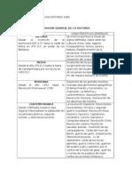 2. Memofichas Division General de La Historia