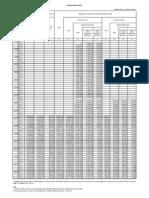 tabel5 deponenti