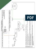 Flow Sheet Transp Neumatico y Vacio