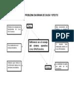 Arbol Del Problema Diagrama de Causa y Efecto