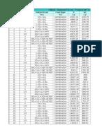 3. Frame Output Column WFt