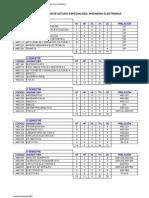 p_electronica.pdf
