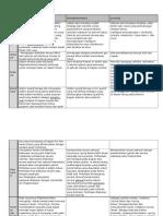 Sistem tabel 2.docx