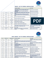 WOG List of Installation_Jan_2015