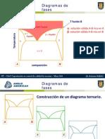 Clase 5 - Diagramas de Fases Angloamerican