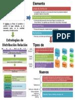 10. Distribución - Daniel Garcia Millan