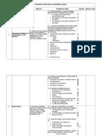 Criterii de Autoevaluare a Institutiei Scolare_1 (1)