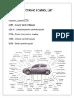 Automobile ECU