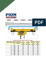 Crane Design Data