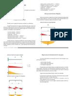 Regras de Pré Dimensionamento de CA - USP
