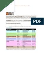 Medicamentos Para El TDAH Comunes y Tratamientos para niños