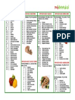 wymienniki dietetyczne