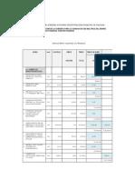 3-Presupuesto y Cronograma Valorado