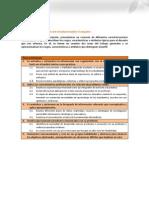 Caracteristicas Estudiante Adulto Trabajador,SEMANA4-MODULO1