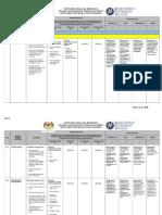 1. PDP.doc