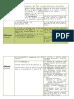 Criterios de Corrección de Composiciones Escritas