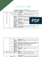 Matriz de Estrategías de Aprendizaje